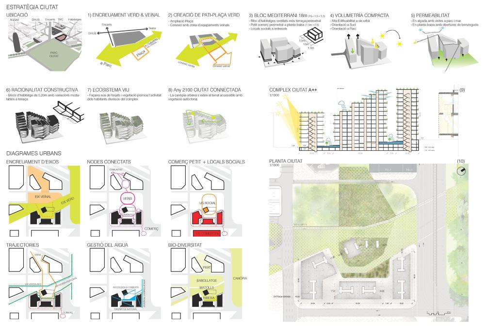 02_ housing building designer architect barcelona Glorias