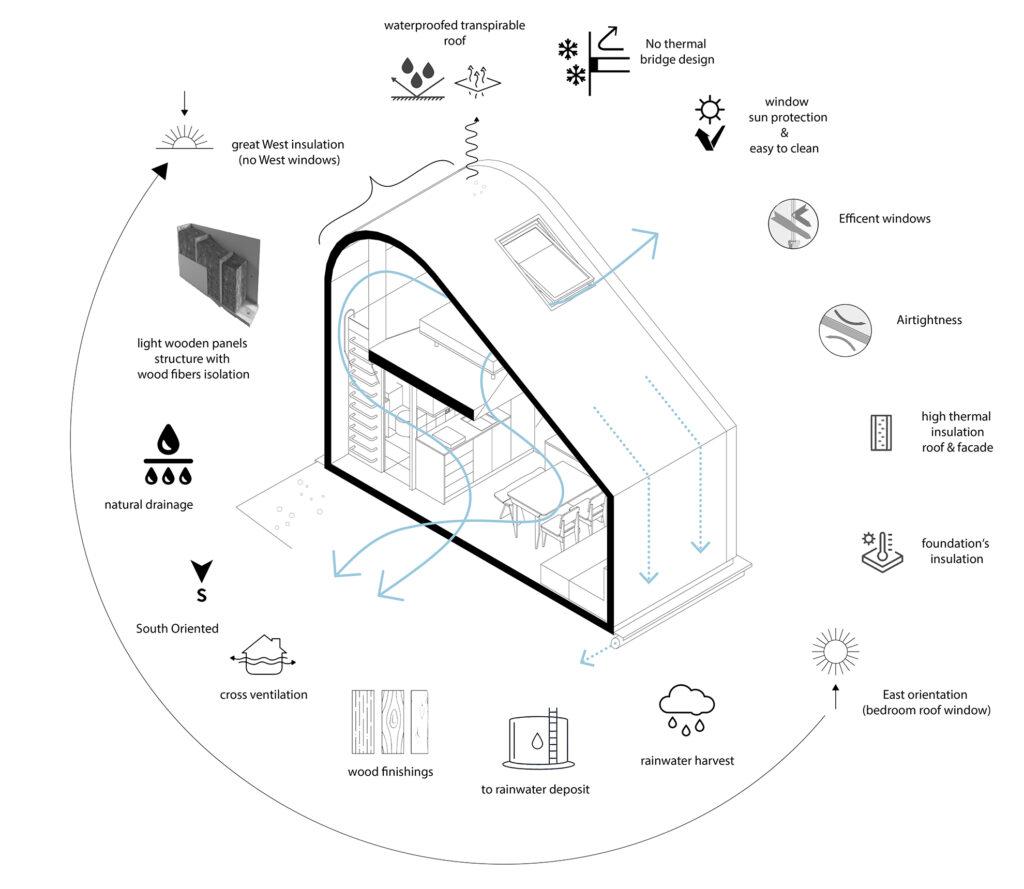 sustainable-hotel-designer-Barcelona-ERA-architects
