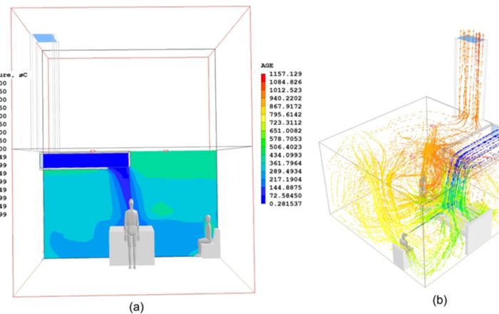 Ventilacion Mecanica sin covid